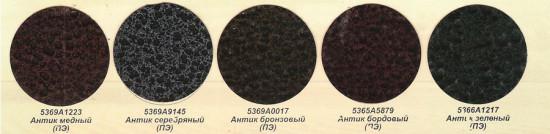 Краска антик для кованых изделий
