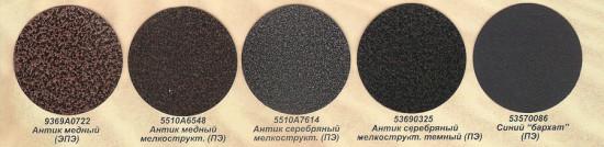 Антик для покраски кованых изделий