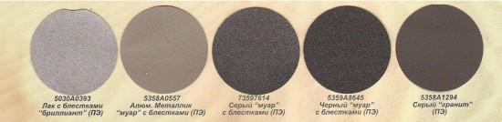 Покрытие металлических изделий краской